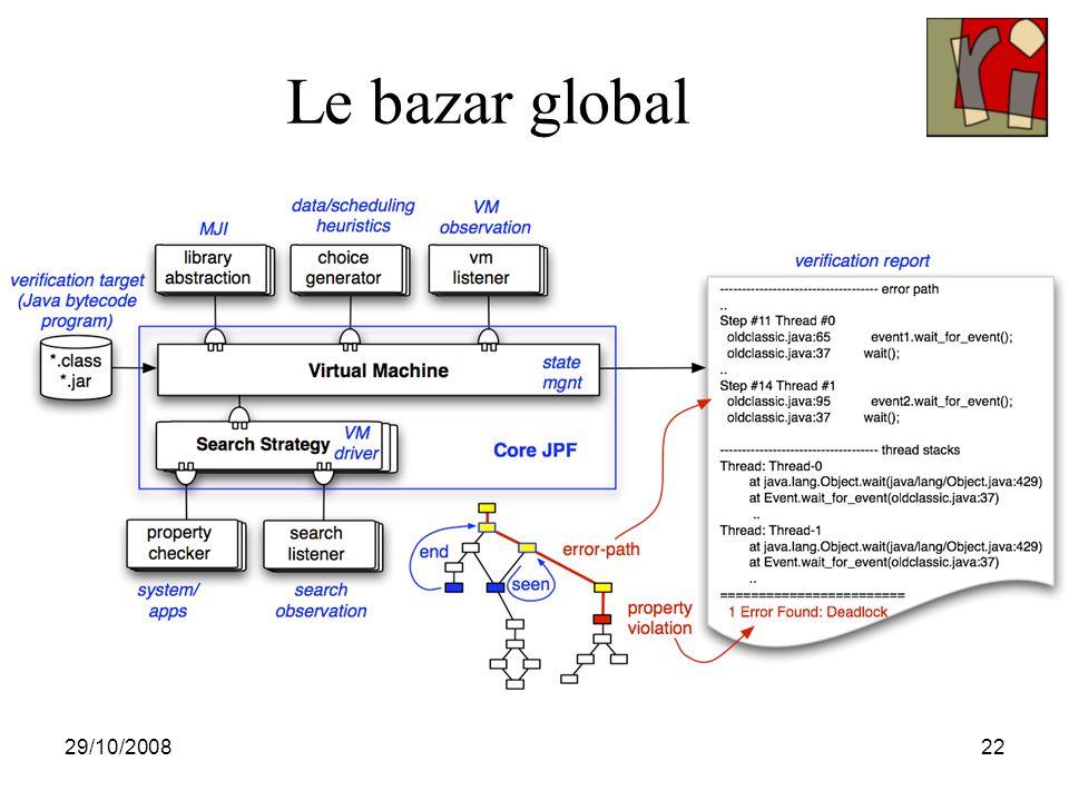 29/10/200822 Le bazar global