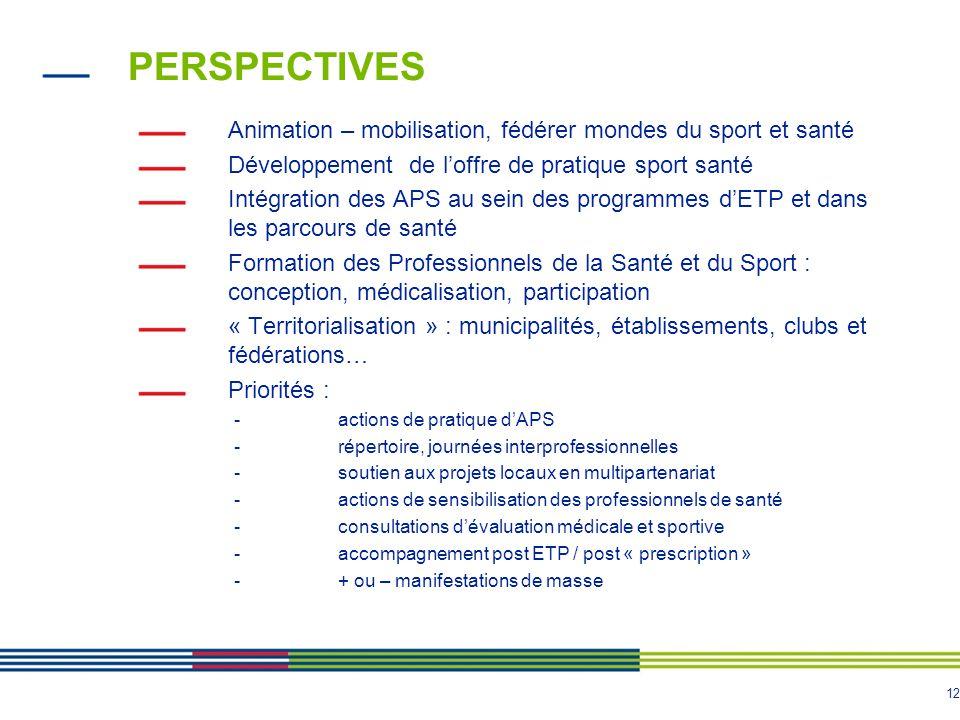 12 PERSPECTIVES Animation – mobilisation, fédérer mondes du sport et santé Développement de l'offre de pratique sport santé Intégration des APS au sei