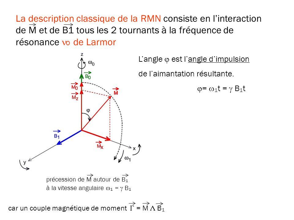 précession de M autour de B 1 à la vitesse angulaire  1 =  B 1 La description classique de la RMN consiste en l'interaction de M et de B1 tous les 2