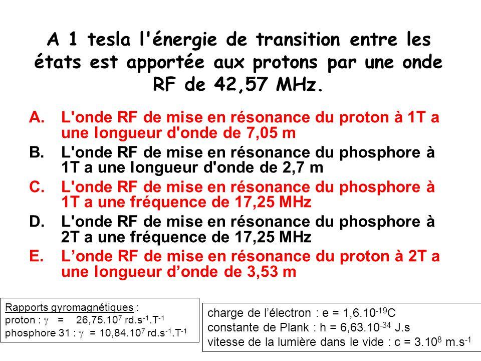 A 1 tesla l'énergie de transition entre les états est apportée aux protons par une onde RF de 42,57 MHz. A.L'onde RF de mise en résonance du proton à