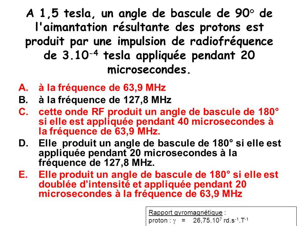 A 1,5 tesla, un angle de bascule de 90° de l'aimantation résultante des protons est produit par une impulsion de radiofréquence de 3.10 -4 tesla appli