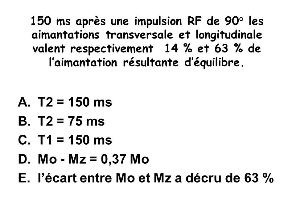 150 ms après une impulsion RF de 90° les aimantations transversale et longitudinale valent respectivement 14 % et 63 % de l'aimantation résultante d'é