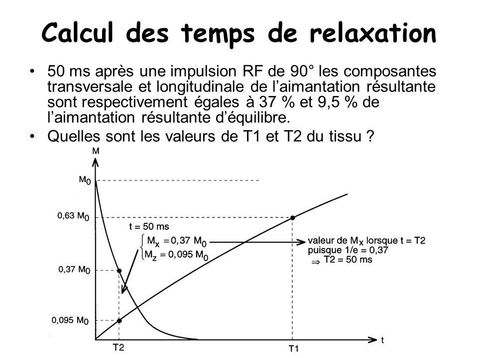 Calcul des temps de relaxation 50 ms après une impulsion RF de 90° les composantes transversale et longitudinale de l'aimantation résultante sont resp
