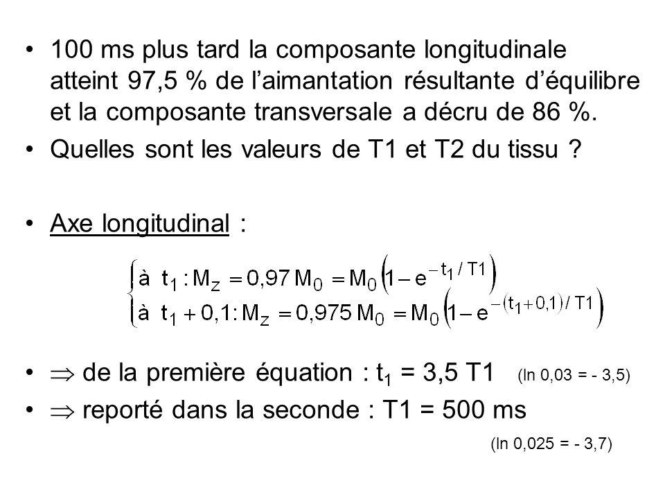 100 ms plus tard la composante longitudinale atteint 97,5 % de l'aimantation résultante d'équilibre et la composante transversale a décru de 86 %. Que