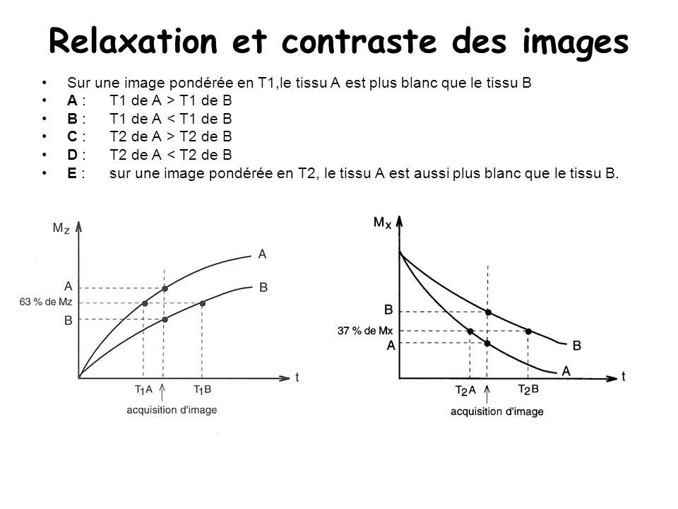 Relaxation et contraste des images Sur une image pondérée en T1,le tissu A est plus blanc que le tissu B A :T1 de A > T1 de B B :T1 de A < T1 de B C :