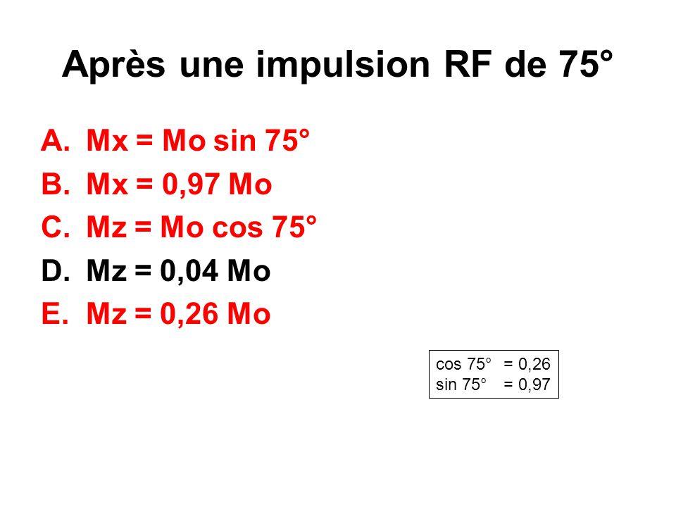 Après une impulsion RF de 75° A.Mx = Mo sin 75° B.Mx = 0,97 Mo C.Mz = Mo cos 75° D.Mz = 0,04 Mo E.Mz = 0,26 Mo cos 75°= 0,26 sin 75°= 0,97