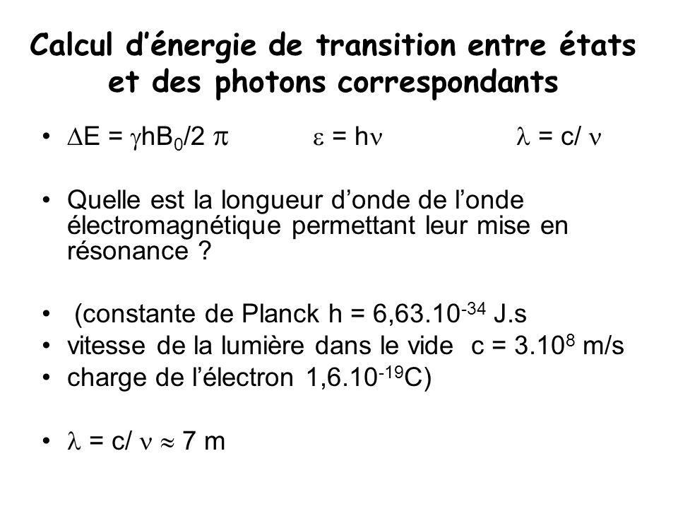 Calcul d'énergie de transition entre états et des photons correspondants  E =  hB 0 /2   = h = c/ Quelle est la longueur d'onde de l'onde électrom