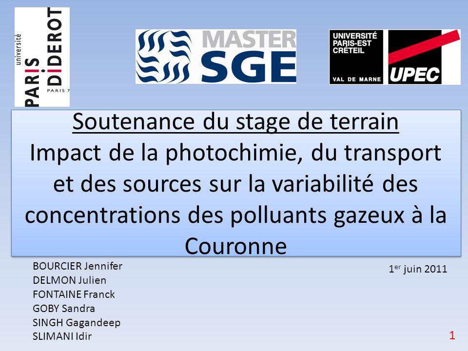 Soutenance du stage de terrain Impact de la photochimie, du transport et des sources sur la variabilité des concentrations des polluants gazeux à la C