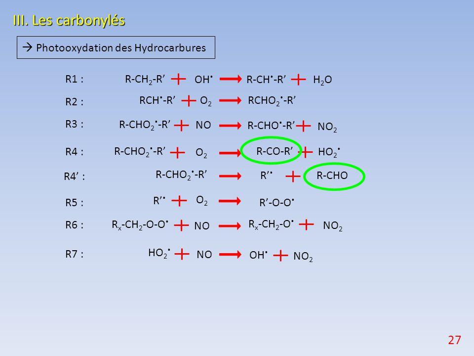 III. Les carbonylés R-CH 2 -R' R-CH. -R' OH. H2OH2O RCH. -R'RCHO 2. -R' O2O2 R-CHO 2. -R' NO R-CHO. -R' NO 2 R-CHO 2. -R' R-CHO R'. R-CHO 2. -R' O2O2