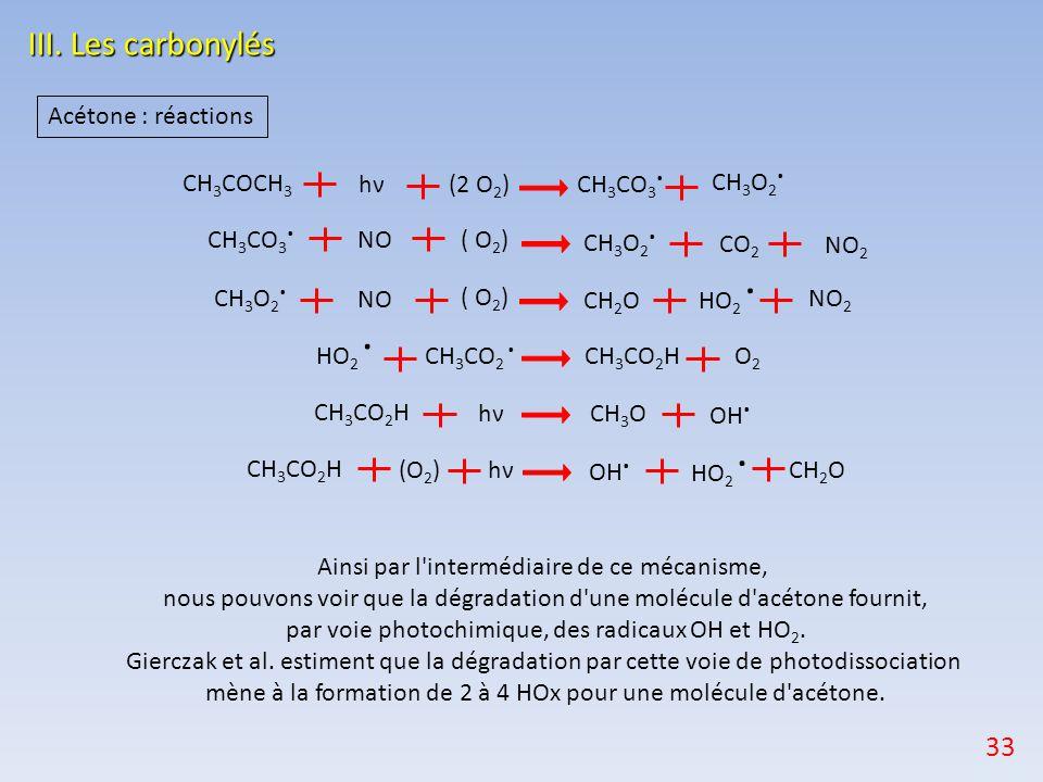 Ainsi par l'intermédiaire de ce mécanisme, nous pouvons voir que la dégradation d'une molécule d'acétone fournit, par voie photochimique, des radicaux