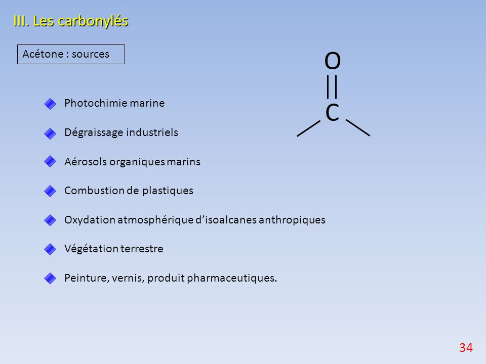 Photochimie marine Dégraissage industriels Aérosols organiques marins Combustion de plastiques Oxydation atmosphérique d'isoalcanes anthropiques Végétation terrestre Peinture, vernis, produit pharmaceutiques.