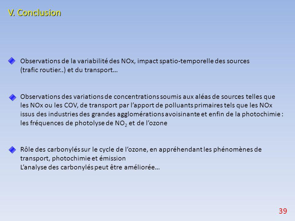 V. Conclusion Observations de la variabilité des NOx, impact spatio-temporelle des sources (trafic routier..) et du transport… Observations des variat