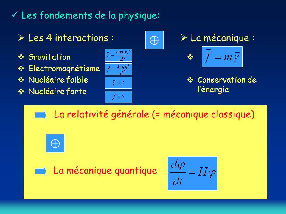 Les fondements de la physique:  La mécanique :   Conservation de l'énergie La relativité générale (= mécanique classique)   La mécanique quantiqu