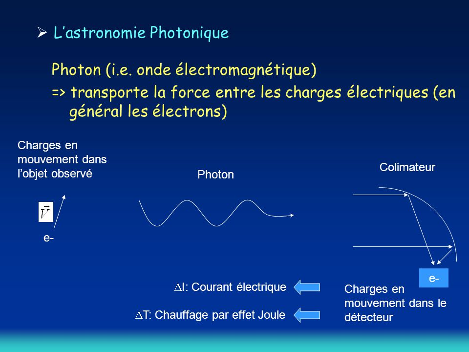  L'astronomie Photonique Photon (i.e.