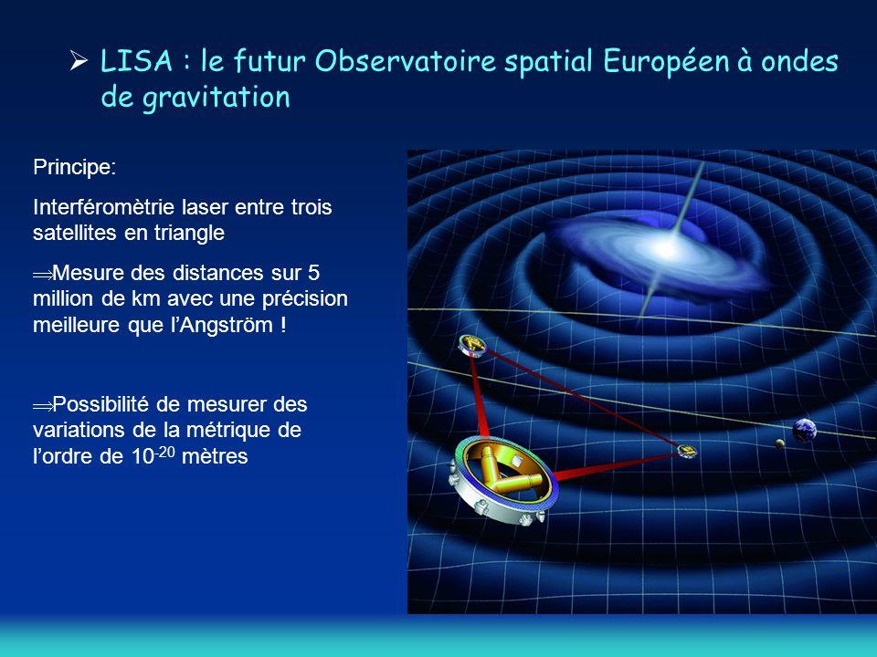  LISA : le futur Observatoire spatial Européen à ondes de gravitation Principe: Interféromètrie laser entre trois satellites en triangle  Mesure des