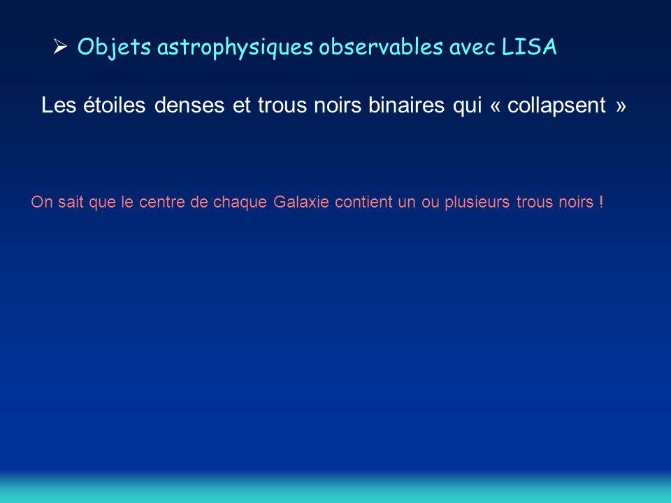  Objets astrophysiques observables avec LISA Les étoiles denses et trous noirs binaires qui « collapsent » On sait que le centre de chaque Galaxie co