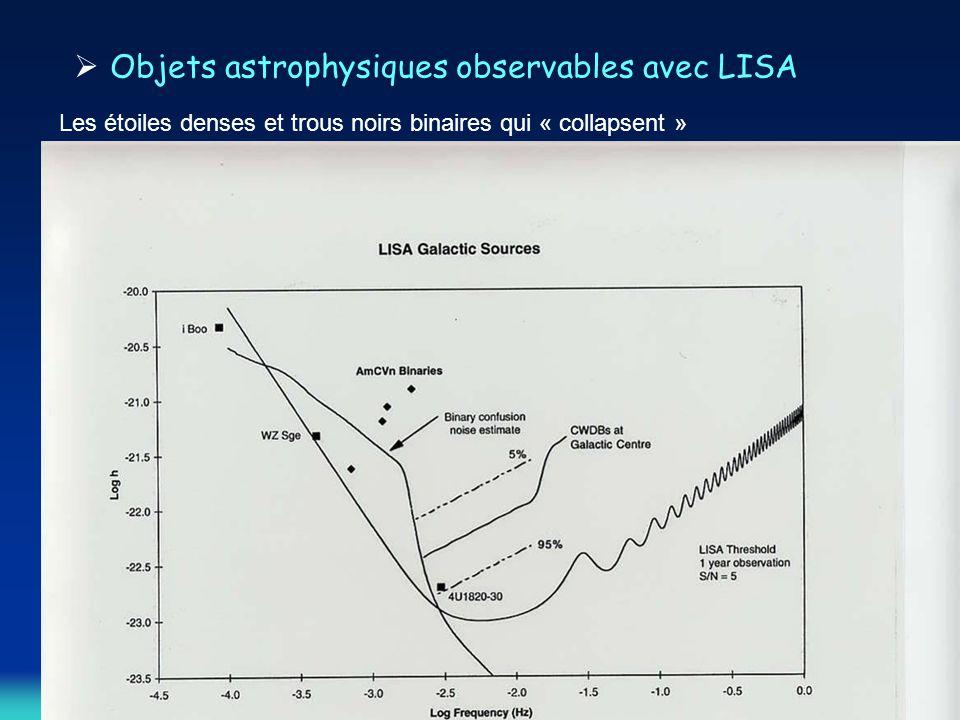  Objets astrophysiques observables avec LISA Les étoiles denses et trous noirs binaires qui « collapsent »