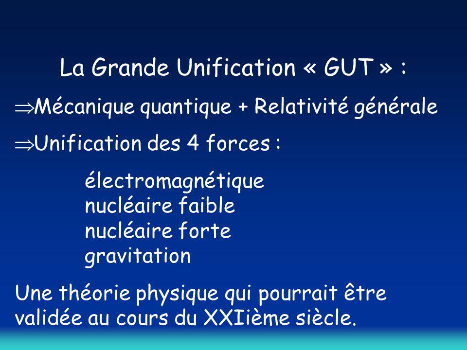 La Grande Unification « GUT » :  Mécanique quantique + Relativité générale  Unification des 4 forces : électromagnétique nucléaire faible nucléaire