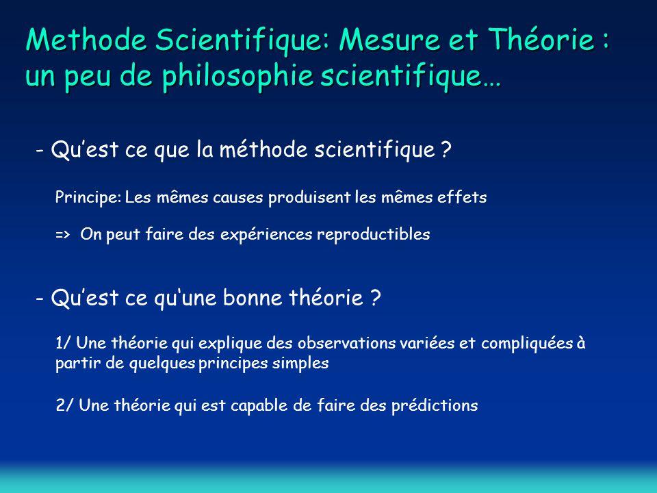 Methode Scientifique: Mesure et Théorie : un peu de philosophie scientifique… - Qu'est ce que la méthode scientifique ? - Qu'est ce qu'une bonne théor