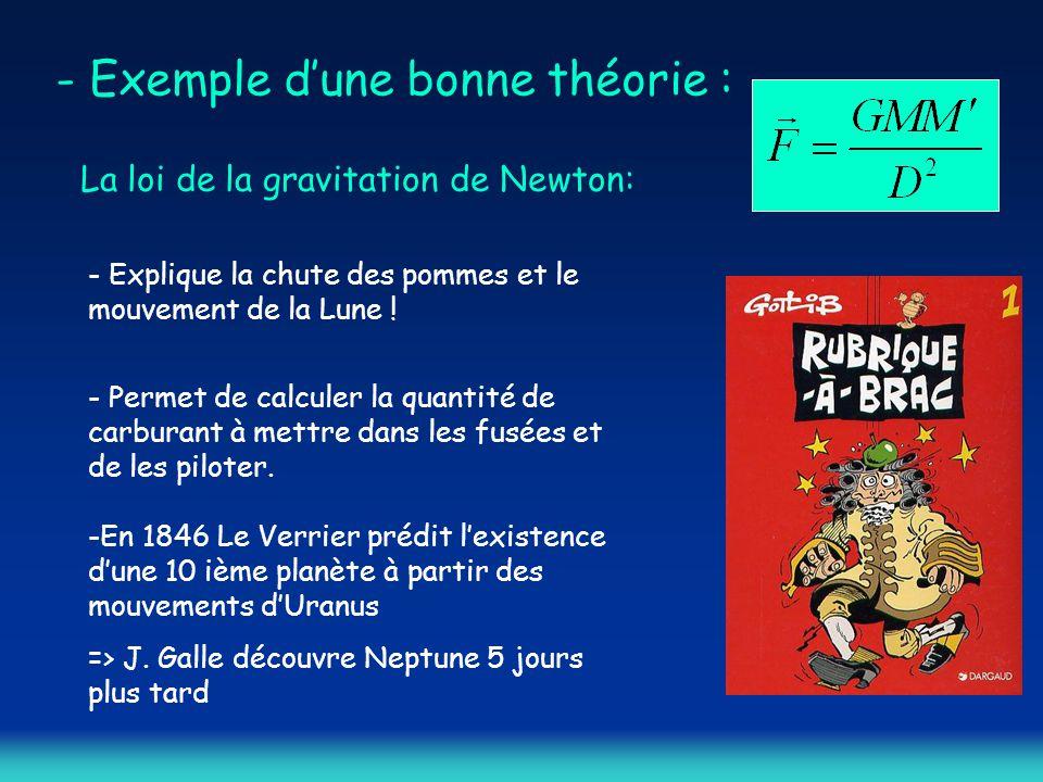 - Exemple d'une bonne théorie : La loi de la gravitation de Newton: - Explique la chute des pommes et le mouvement de la Lune ! - Permet de calculer l