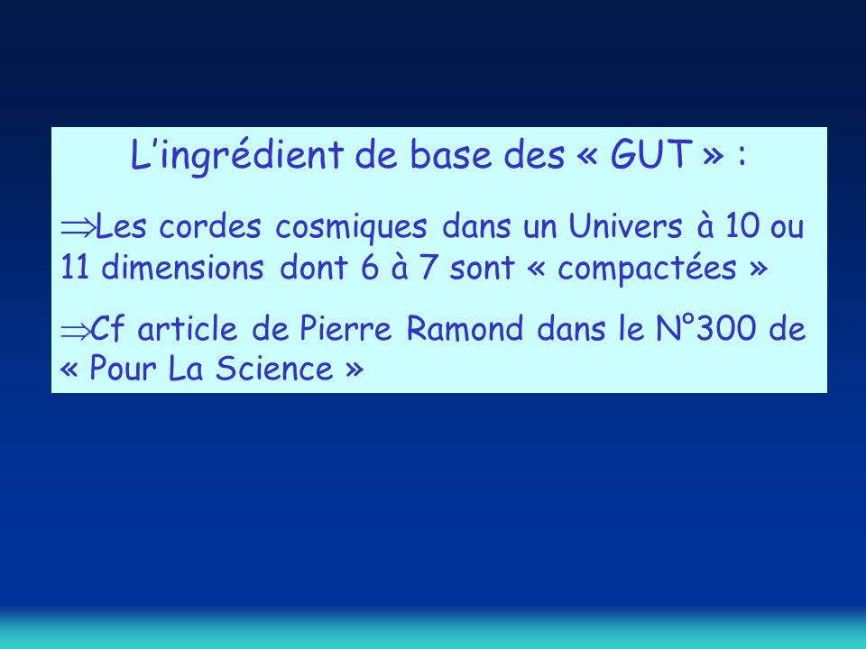 L'ingrédient de base des « GUT » :  Les cordes cosmiques dans un Univers à 10 ou 11 dimensions dont 6 à 7 sont « compactées »  Cf article de Pierre