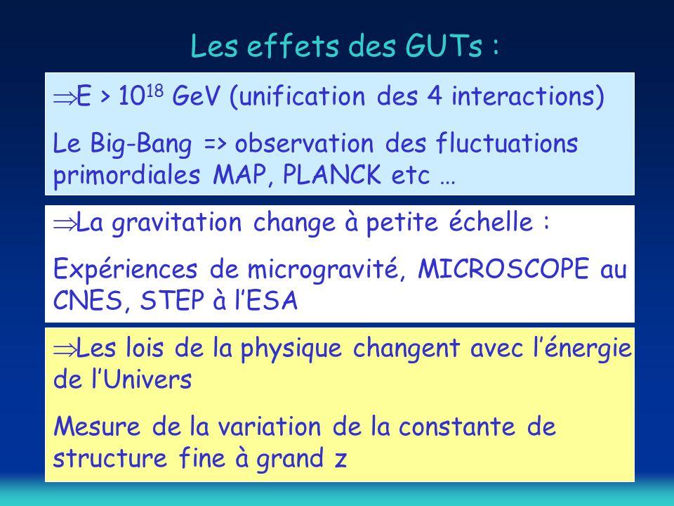 Les effets des GUTs :  E > 10 18 GeV (unification des 4 interactions) Le Big-Bang => observation des fluctuations primordiales MAP, PLANCK etc …  La