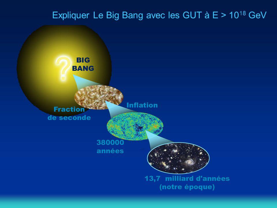 Expliquer Le Big Bang avec les GUT à E > 10 18 GeV