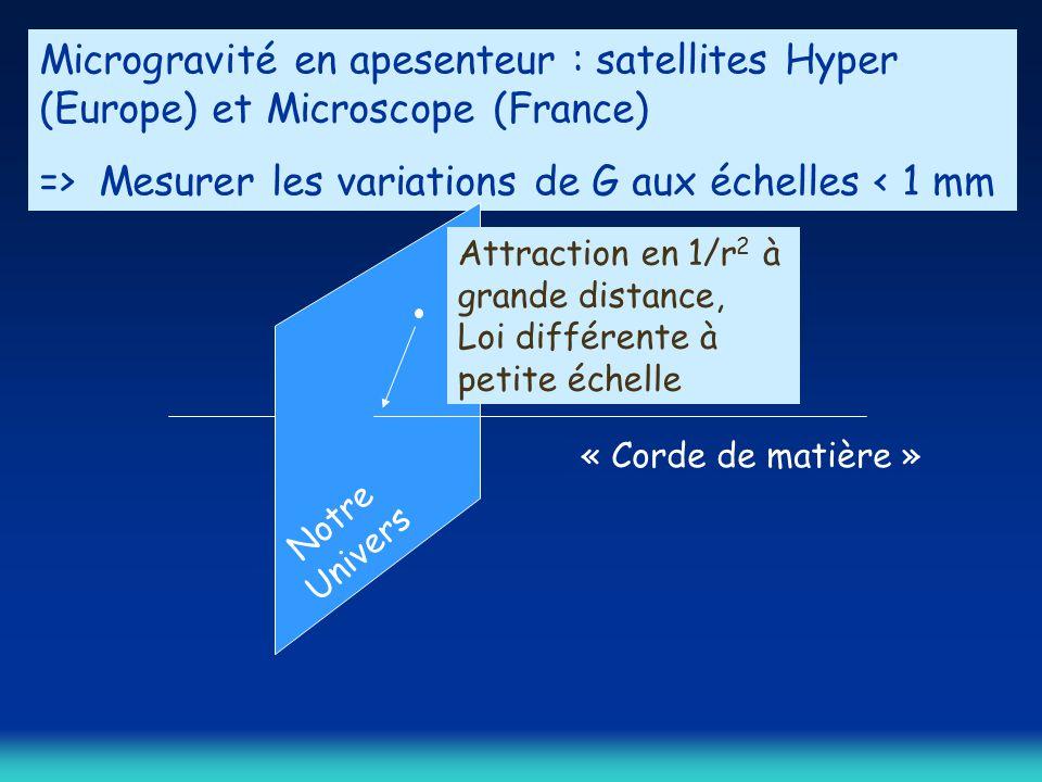 Microgravité en apesenteur : satellites Hyper (Europe) et Microscope (France) => Mesurer les variations de G aux échelles < 1 mm « Corde de matière »
