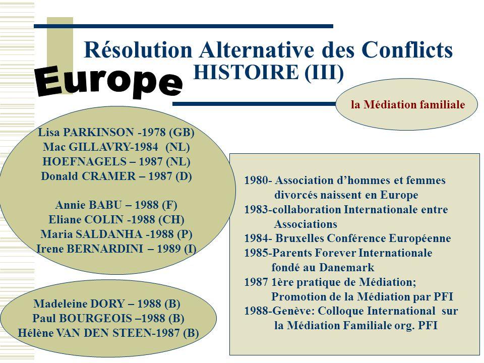 Résolution Alternative des Conflicts HISTOIRE (III) la Médiation familiale Madeleine DORY – 1988 (B) Paul BOURGEOIS –1988 (B) Hélène VAN DEN STEEN-1987 (B) Lisa PARKINSON -1978 (GB) Mac GILLAVRY-1984 (NL) HOEFNAGELS – 1987 (NL) Donald CRAMER – 1987 (D) Annie BABU – 1988 (F) Eliane COLIN -1988 (CH) Maria SALDANHA -1988 (P) Irene BERNARDINI – 1989 (I) 1980- Association d'hommes et femmes divorcés naissent en Europe 1983-collaboration Internationale entre Associations 1984- Bruxelles Conférence Européenne 1985-Parents Forever Internationale fondé au Danemark 1987 1ère pratique de Médiation; Promotion de la Médiation par PFI 1988-Genève: Colloque International sur la Médiation Familiale org.