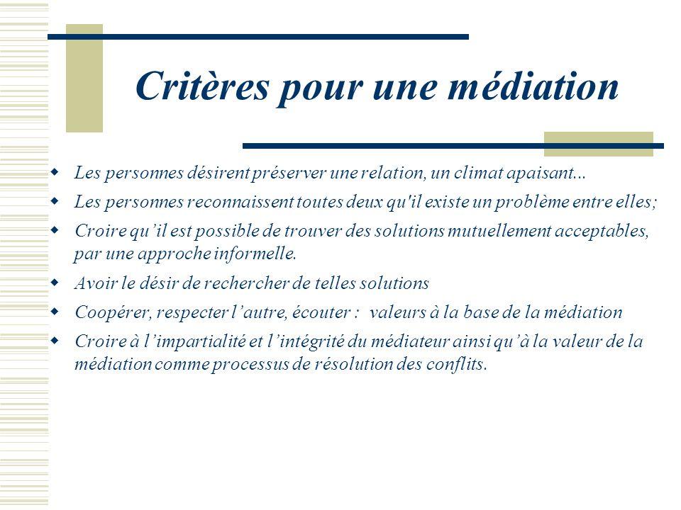 Critères pour une médiation  Les personnes désirent préserver une relation, un climat apaisant...