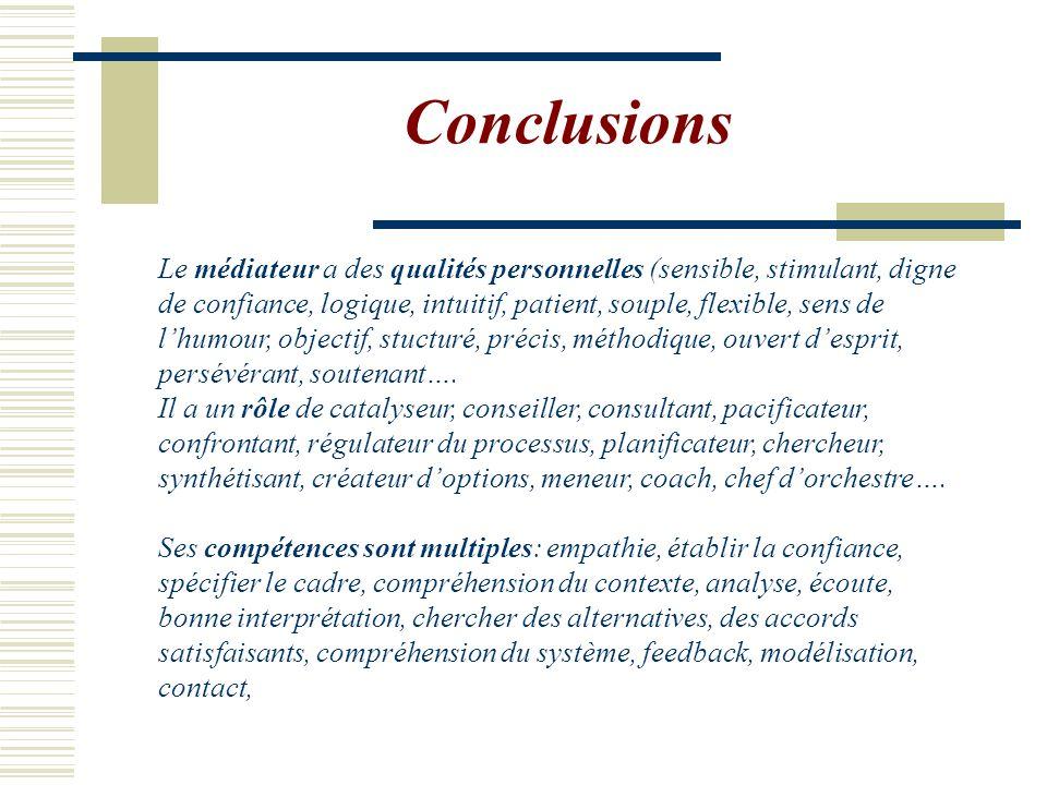 Conclusions Le médiateur a des qualités personnelles (sensible, stimulant, digne de confiance, logique, intuitif, patient, souple, flexible, sens de l'humour, objectif, stucturé, précis, méthodique, ouvert d'esprit, persévérant, soutenant….