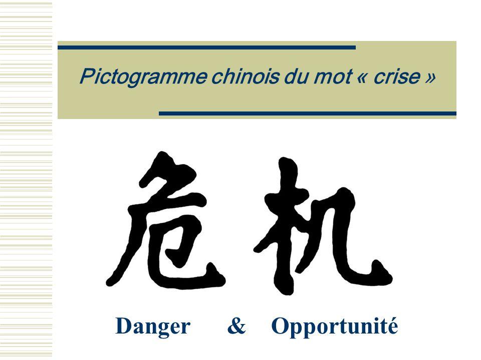 Pictogramme chinois du mot « crise » Danger & Opportunité
