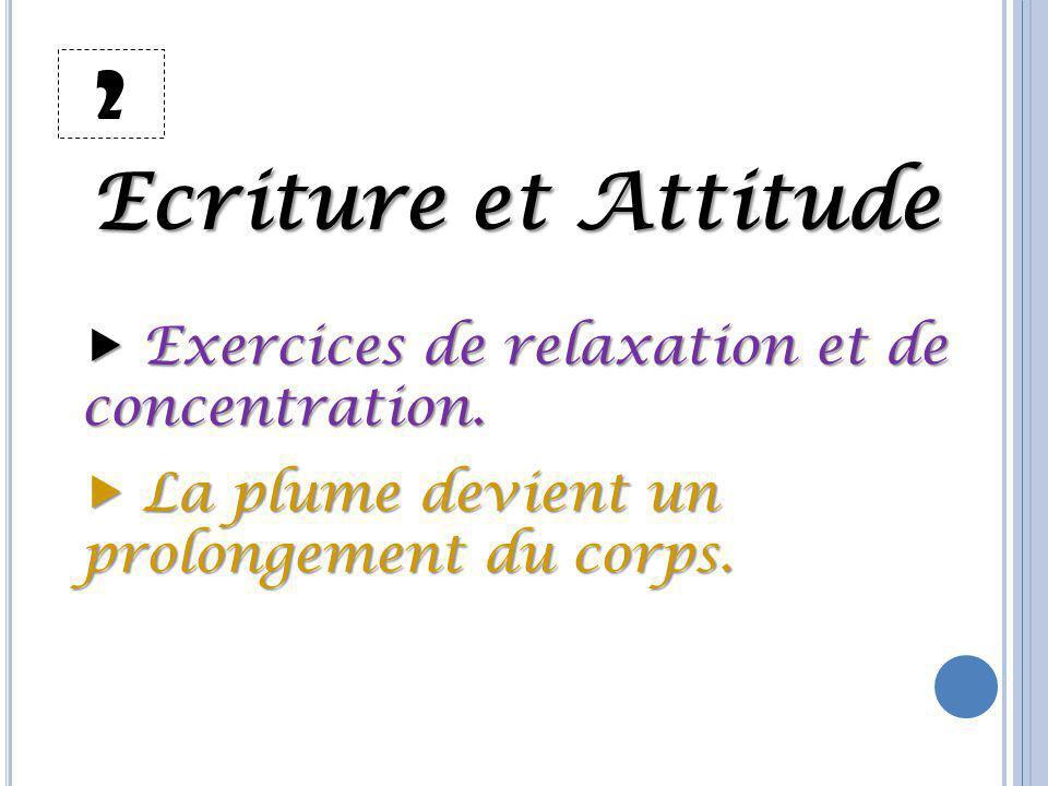 2 Ecriture et Attitude  Exercices de relaxation et de concentration.  La plume devient un prolongement du corps.