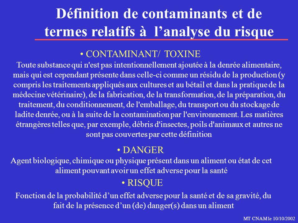 MT CNAM le 10/10/2002 DANGER Définition de contaminants et de termes relatifs à l'analyse du risque RISQUE Agent biologique, chimique ou physique présent dans un aliment ou état de cet aliment pouvant avoir un effet adverse pour la santé Fonction de la probabilité d'un effet adverse pour la santé et de sa gravité, du fait de la présence d'un (de) danger(s) dans un aliment Toute substance qui n est pas intentionnellement ajoutée à la denrée alimentaire, mais qui est cependant présente dans celle-ci comme un résidu de la production (y compris les traitements appliqués aux cultures et au bétail et dans la pratique de la médecine vétérinaire), de la fabrication, de la transformation, de la préparation, du traitement, du conditionnement, de l emballage, du transport ou du stockage de ladite denrée, ou à la suite de la contamination par l environnement.