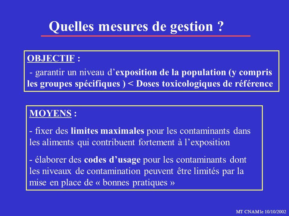 MT CNAM le 10/10/2002 Quelles mesures de gestion ? OBJECTIF : - garantir un niveau d'exposition de la population (y compris les groupes spécifiques )