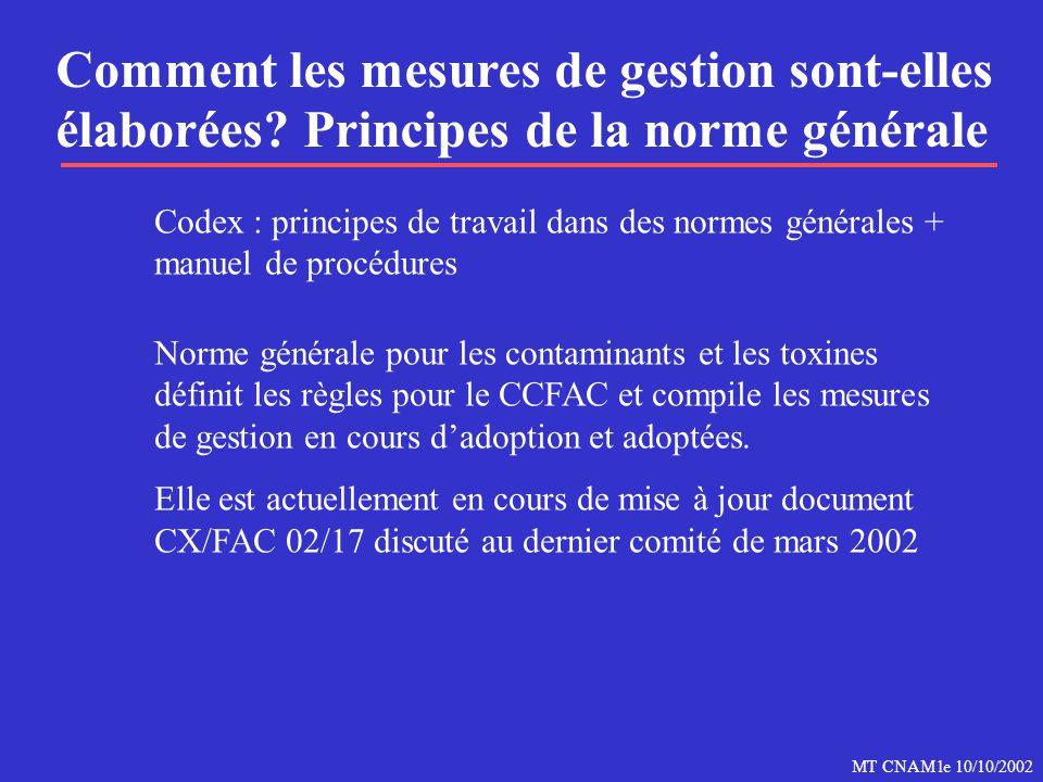 MT CNAM le 10/10/2002 Comment les mesures de gestion sont-elles élaborées? Principes de la norme générale Codex : principes de travail dans des normes