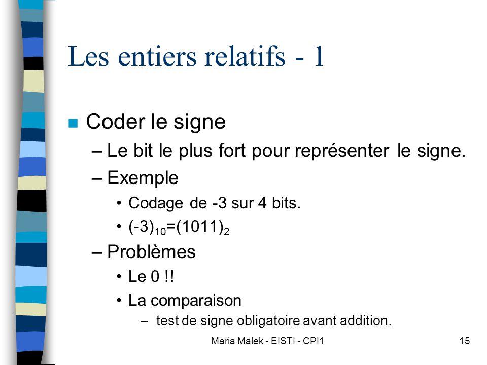 Maria Malek - EISTI - CPI115 Les entiers relatifs - 1 n Coder le signe –Le bit le plus fort pour représenter le signe.