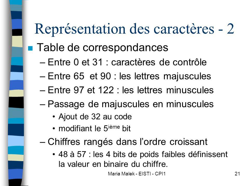 Maria Malek - EISTI - CPI121 Représentation des caractères - 2 n Table de correspondances –Entre 0 et 31 : caractères de contrôle –Entre 65 et 90 : les lettres majuscules –Entre 97 et 122 : les lettres minuscules –Passage de majuscules en minuscules Ajout de 32 au code modifiant le 5 ième bit –Chiffres rangés dans l'ordre croissant 48 à 57 : les 4 bits de poids faibles définissent la valeur en binaire du chiffre.