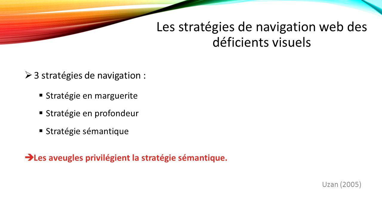 Les stratégies de navigation web des déficients visuels  3 stratégies de navigation :  Stratégie en marguerite  Stratégie en profondeur  Stratégie sémantique  Les aveugles privilégient la stratégie sémantique.