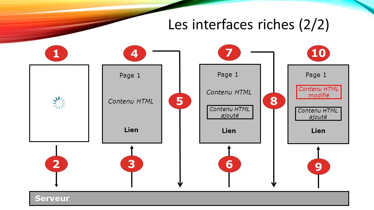 Les interfaces riches (2/2) Serveur Serveur 1 2 3 4 5 6 7 Lien Contenu HTML Page 1 Contenu HTML Lien Contenu HTML ajouté Page 1 Lien Contenu HTML ajouté Contenu HTML modifié 8 9 10