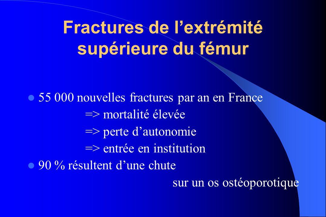Définitions Fractures de contrainte Fractures par insuffisance osseuse Fractures par insuffisance osseuse Fractures de fatigue Fractures de fatigue Fractures pathologiques Fractures pathologiques > os tumoral Fractures spontanées Fractures spontanées