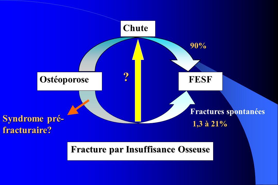 Buts de l'étude Rechercher une symptomatologie pré-fracturaire chez des patients ayant une fracture de l'extrémité supérieure du fémur En préciser ses caractéristiques cliniques