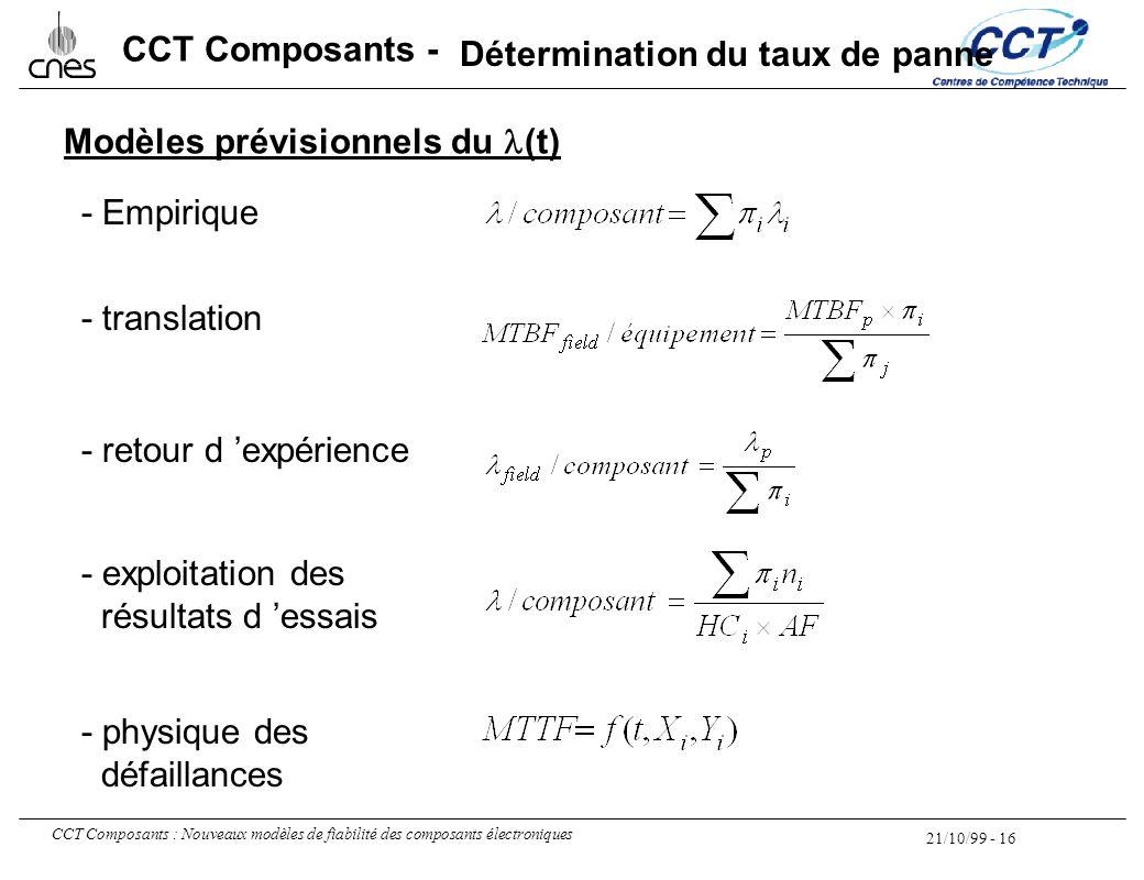 21/10/99 - 16 CCT Composants : Nouveaux modèles de fiabilité des composants électroniques CCT Composants - Modèles prévisionnels du (t) - Empirique -