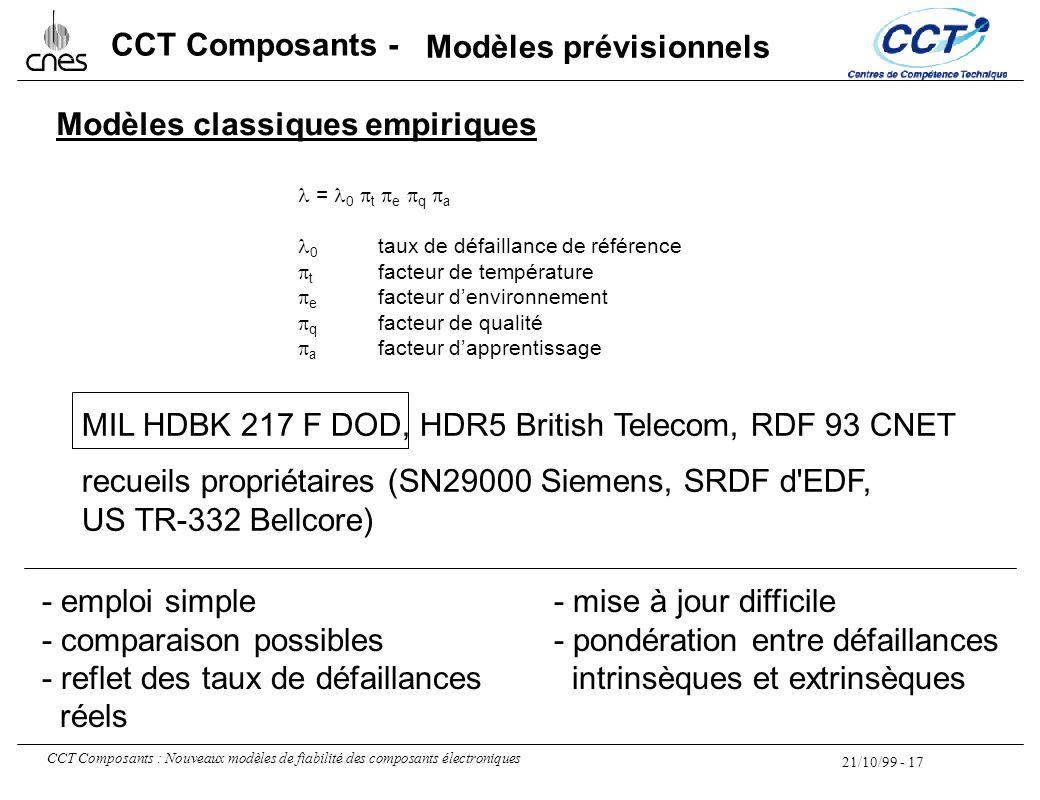 21/10/99 - 17 CCT Composants : Nouveaux modèles de fiabilité des composants électroniques CCT Composants - Modèles classiques empiriques = 0  t  e 