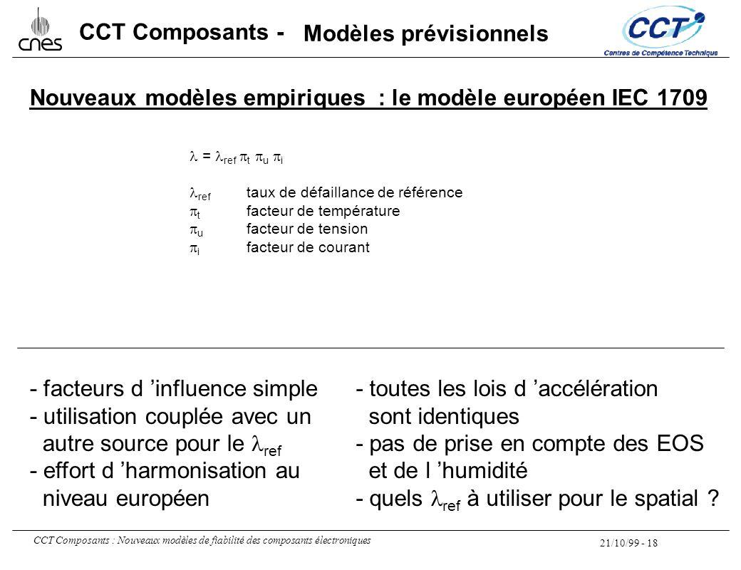 21/10/99 - 18 CCT Composants : Nouveaux modèles de fiabilité des composants électroniques CCT Composants - Nouveaux modèles empiriques : le modèle eur