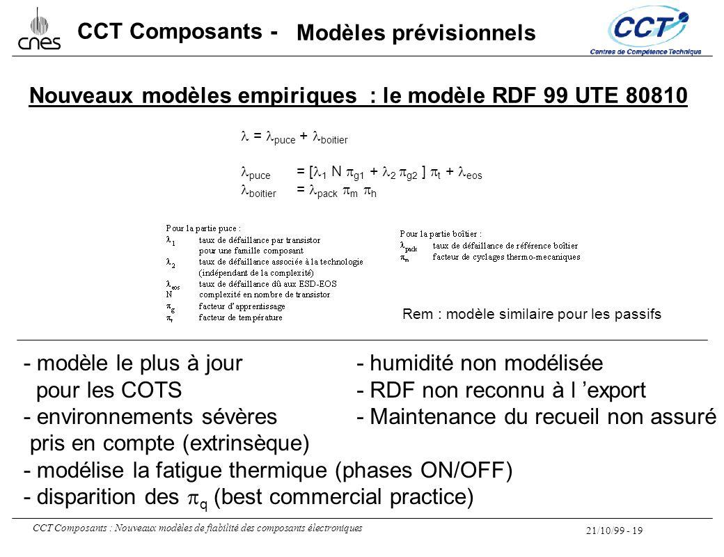 21/10/99 - 19 CCT Composants : Nouveaux modèles de fiabilité des composants électroniques CCT Composants - = puce + boitier puce = [ 1 N  g1 + 2  g2