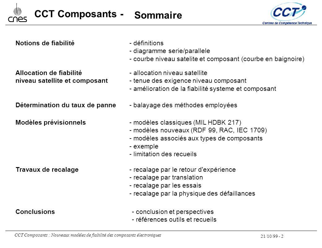 21/10/99 - 2 CCT Composants : Nouveaux modèles de fiabilité des composants électroniques CCT Composants - Sommaire Travaux de recalage - définitions -