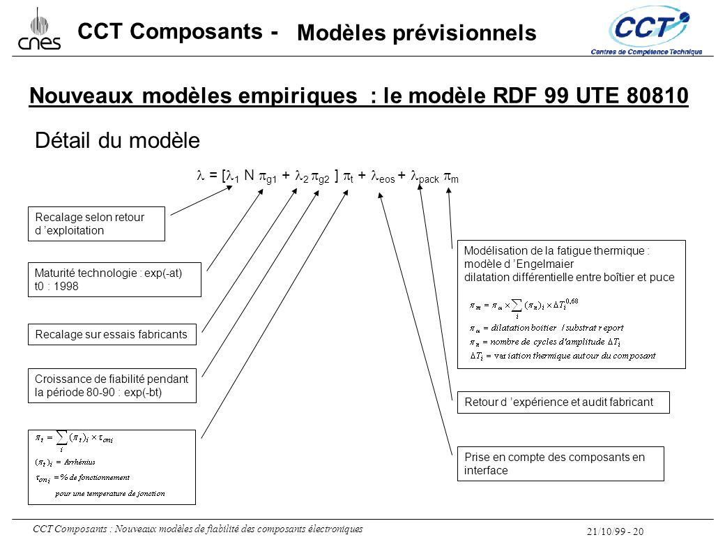 21/10/99 - 20 CCT Composants : Nouveaux modèles de fiabilité des composants électroniques CCT Composants - Nouveaux modèles empiriques : le modèle RDF