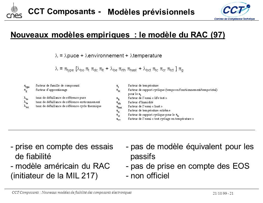 21/10/99 - 21 CCT Composants : Nouveaux modèles de fiabilité des composants électroniques CCT Composants - = puce + environnement + temperature =  ty