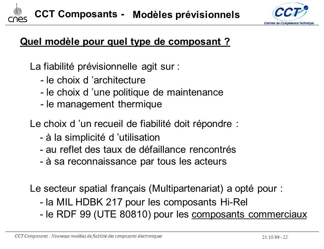 21/10/99 - 22 CCT Composants : Nouveaux modèles de fiabilité des composants électroniques CCT Composants - Quel modèle pour quel type de composant ? L